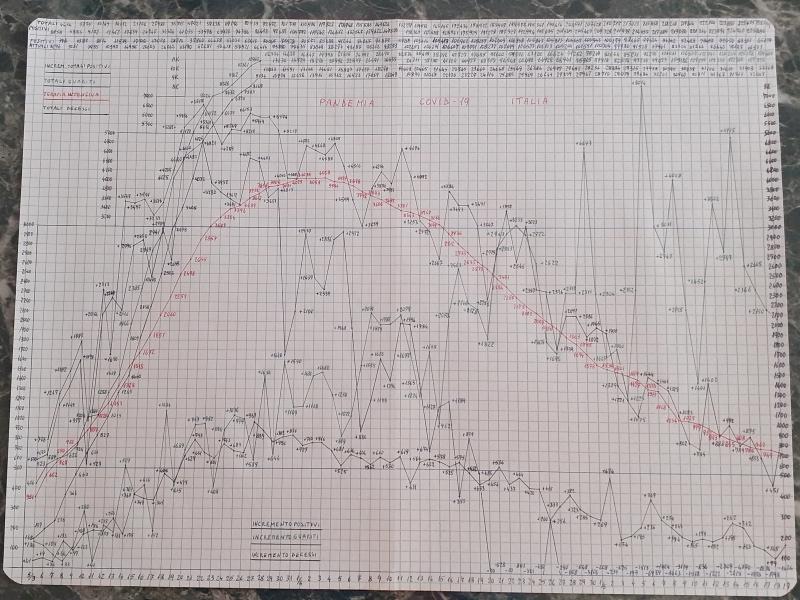 2020-05-25-grafico.jpg